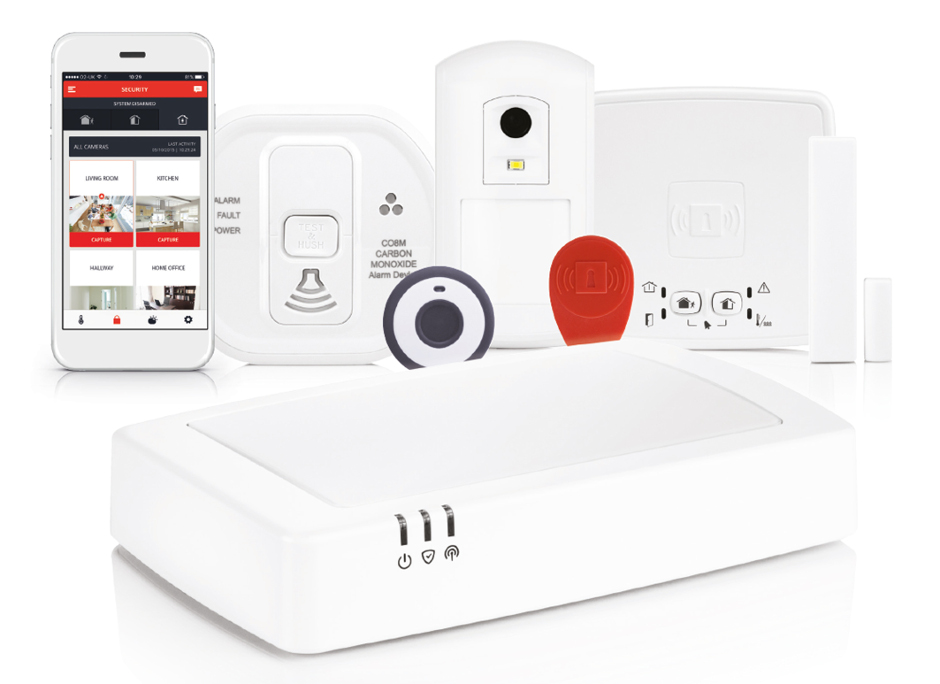 Alarmsystem evohome Security